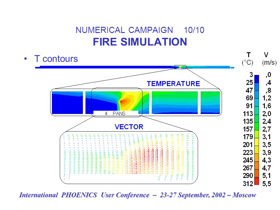 NUMERICAL CAMPAIGN 10/10 FIRE SIMULATION T contours International PHOENICS User Conference – 23-27 September, 2002 – Moscow