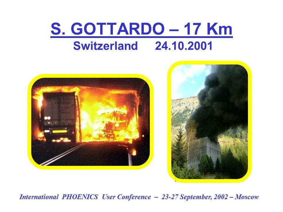 S. GOTTARDO – 17 Km Switzerland 24.10.2001 International PHOENICS User Conference – 23-27 September, 2002 – Moscow