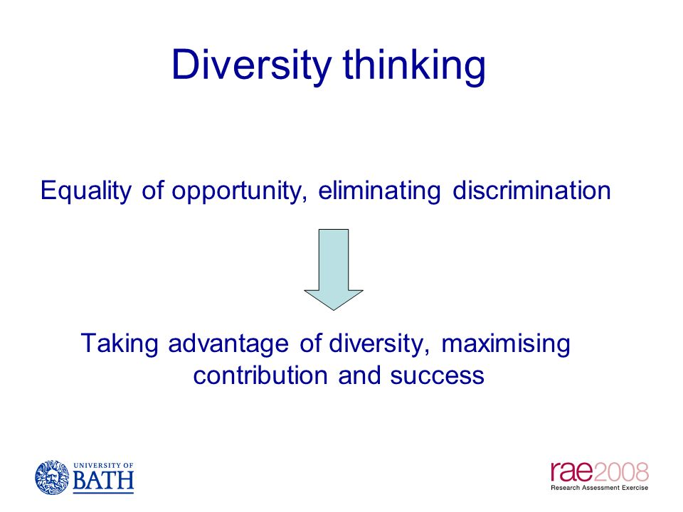 Diversity thinking Equality of opportunity, eliminating discrimination Taking advantage of diversity, maximising contribution and success