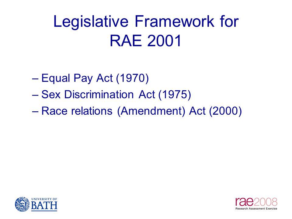 Legislative Framework for RAE 2001 –Equal Pay Act (1970) –Sex Discrimination Act (1975) –Race relations (Amendment) Act (2000)
