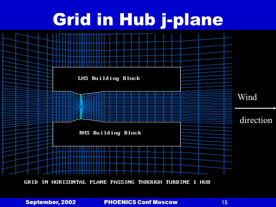September, 2002 PHOENICS Conf Moscow15 Grid in Hub j-plane Wind direction
