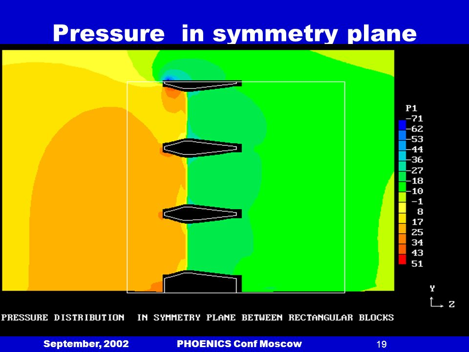 September, 2002 PHOENICS Conf Moscow19 Pressure in symmetry plane