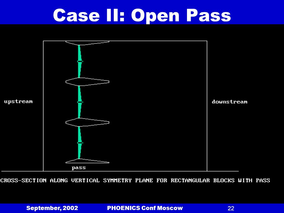September, 2002 PHOENICS Conf Moscow22 Case II: Open Pass