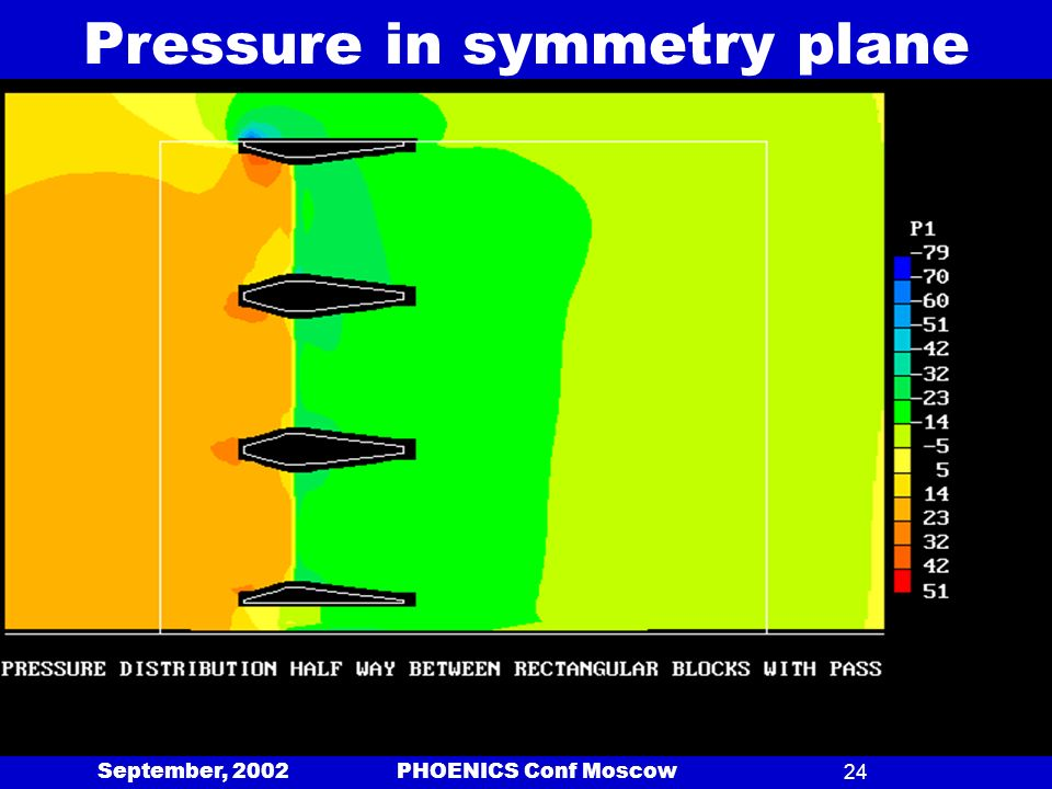 September, 2002 PHOENICS Conf Moscow24 Pressure in symmetry plane