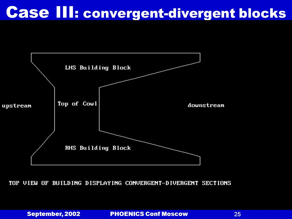 September, 2002 PHOENICS Conf Moscow25 Case III : convergent-divergent blocks