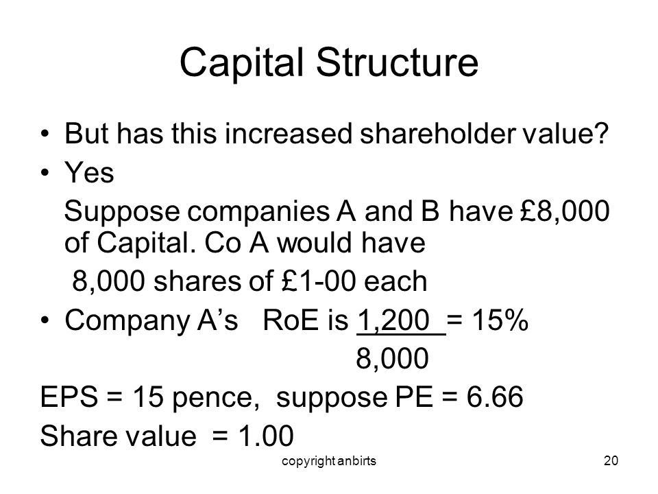 copyright anbirts20 Capital Structure But has this increased shareholder value? Yes Suppose companies A and B have £8,000 of Capital. Co A would have