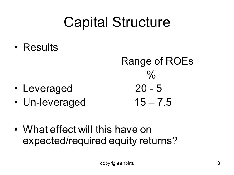 copyright anbirts8 Capital Structure Results Range of ROEs % Leveraged 20 - 5 Un-leveraged 15 – 7.5 What effect will this have on expected/required eq