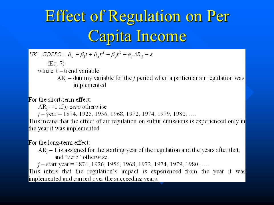 Effect of Regulation on Per Capita Income