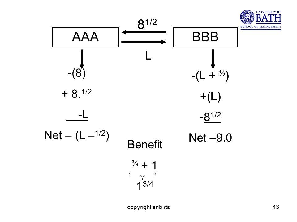 copyright anbirts43 8 1/2 L -(L + ½ ) +(L) -8 1/2 Net –9.0 AAA -(8) + 8. 1/2 -L Net – (L – 1/2 ) Benefit ¾ + 1 1 3/4 BBB 8 1/2 L -(L + ½ ) +(L) -8 1/2