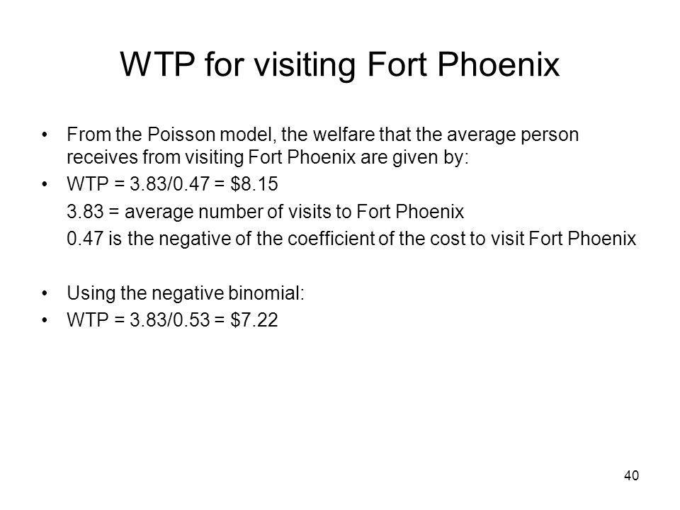 40 WTP for visiting Fort Phoenix From the Poisson model, the welfare that the average person receives from visiting Fort Phoenix are given by: WTP = 3