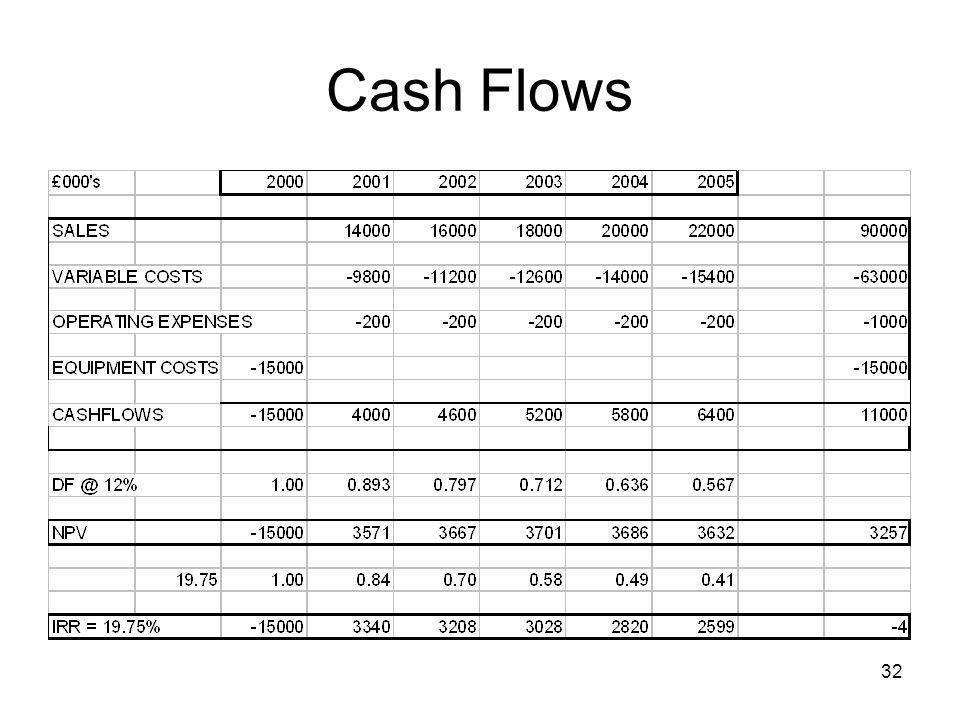 32 Cash Flows