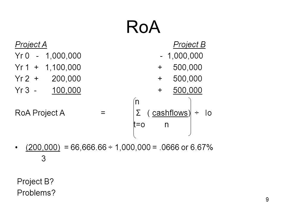 9 RoA Project A Project B Yr 0 - 1,000,000 - 1,000,000 Yr 1 + 1,100,000 + 500,000 Yr 2 + 200,000 + 500,000 Yr 3 - 100,000 + 500,000 n RoA Project A= Σ ( cashflows) ÷ Io t=o n (200,000) = 66,666.66 ÷ 1,000,000 =.0666 or 6.67% 3 Project B.