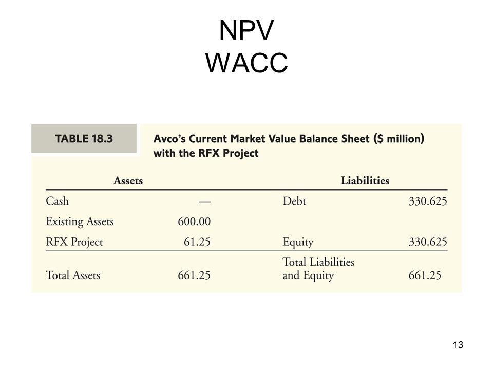 13 NPV WACC