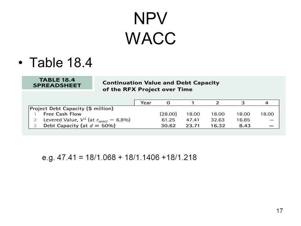 17 NPV WACC Table 18.4 e.g. 47.41 = 18/1.068 + 18/1.1406 +18/1.218