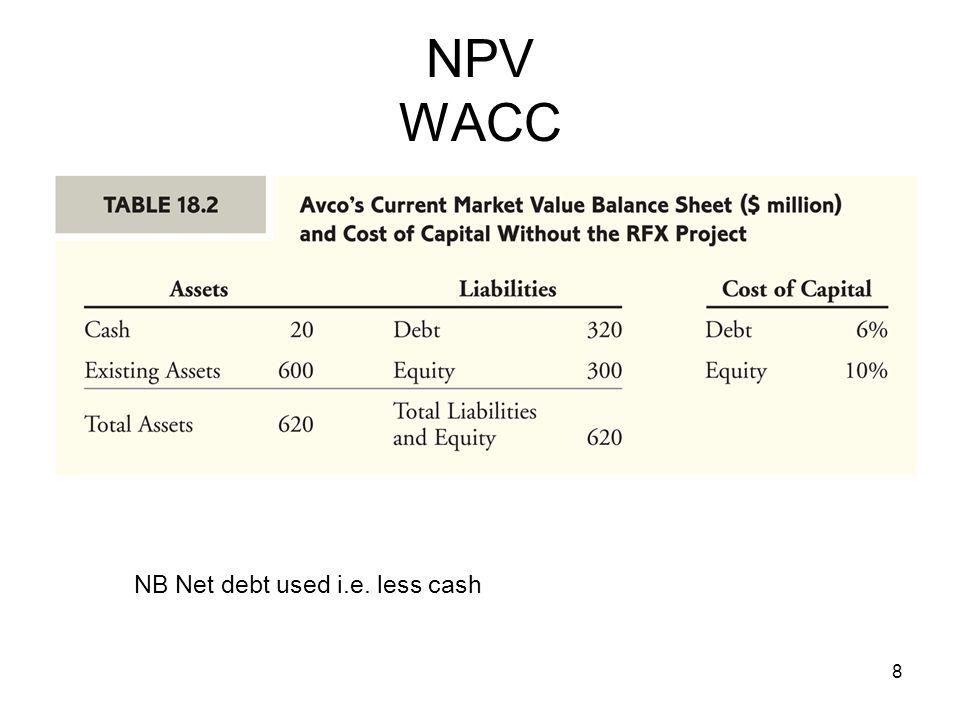 8 NB Net debt used i.e. less cash