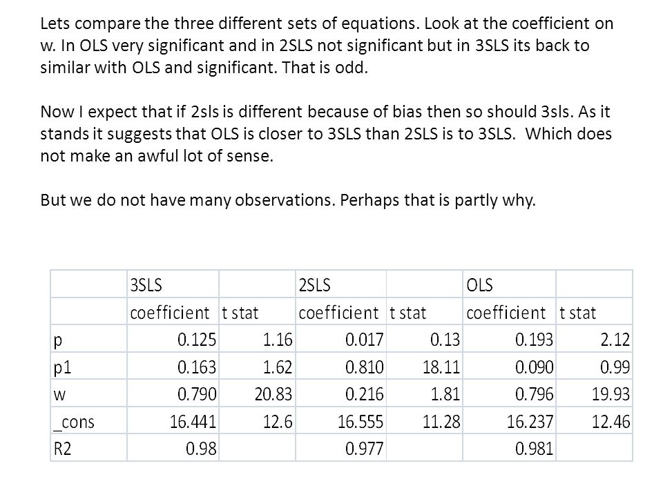 Lets compare the three different sets of equations. Look at the coefficient on w. In OLS very significant and in 2SLS not significant but in 3SLS its