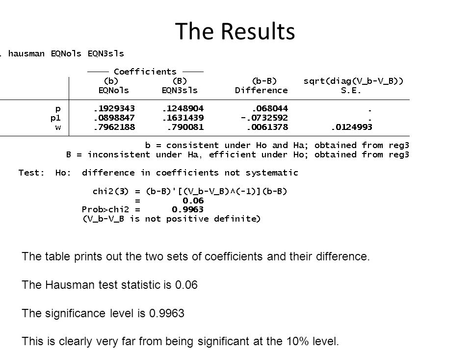 The Results The table prints out the two sets of coefficients and their difference. The Hausman test statistic is 0.06 The significance level is 0.996