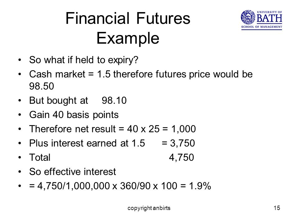 copyright anbirts15 Financial Futures Example So what if held to expiry.