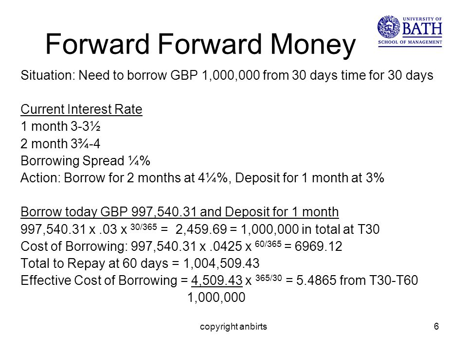 copyright anbirts6 Forward Forward Money Situation: Need to borrow GBP 1,000,000 from 30 days time for 30 days Current Interest Rate 1 month 3-3½ 2 month 3¾-4 Borrowing Spread ¼% Action: Borrow for 2 months at 4¼%, Deposit for 1 month at 3% Borrow today GBP 997,540.31 and Deposit for 1 month 997,540.31 x.03 x 30/365 = 2,459.69 = 1,000,000 in total at T30 Cost of Borrowing: 997,540.31 x.0425 x 60/365 = 6969.12 Total to Repay at 60 days = 1,004,509.43 Effective Cost of Borrowing = 4,509.43 x 365/30 = 5.4865 from T30-T60 1,000,000