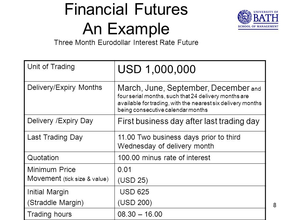 copyright anbirts9 Financial Futures Example Date: 21 st October 2009 Situation: USD 1,000,000 due November 21 st 2009 Intention: Invest three month on interbank market Problem: Expect rates to fall from current rate of 2 % Questions 1)Will you buy or sell futures.