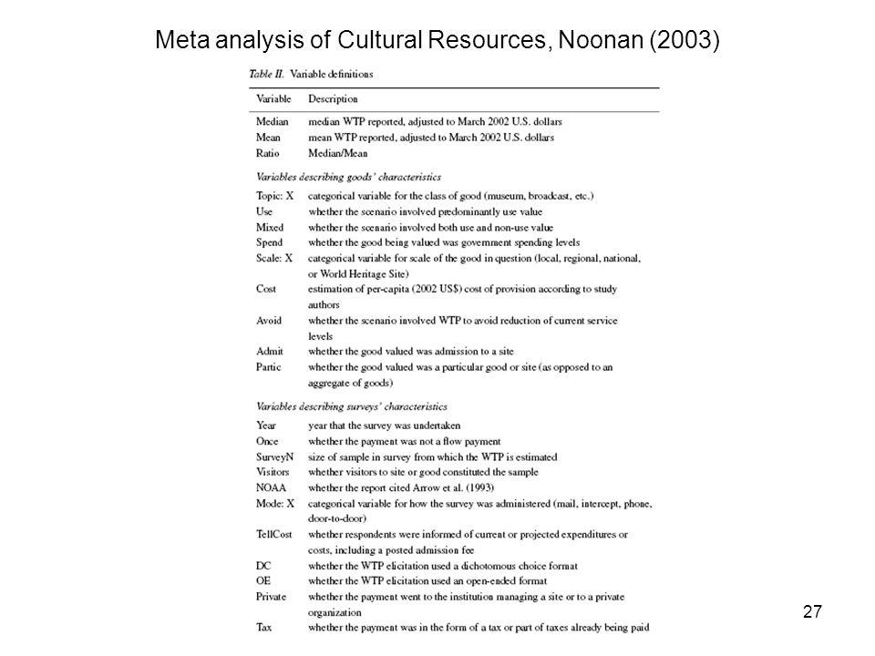 27 Meta analysis of Cultural Resources, Noonan (2003)
