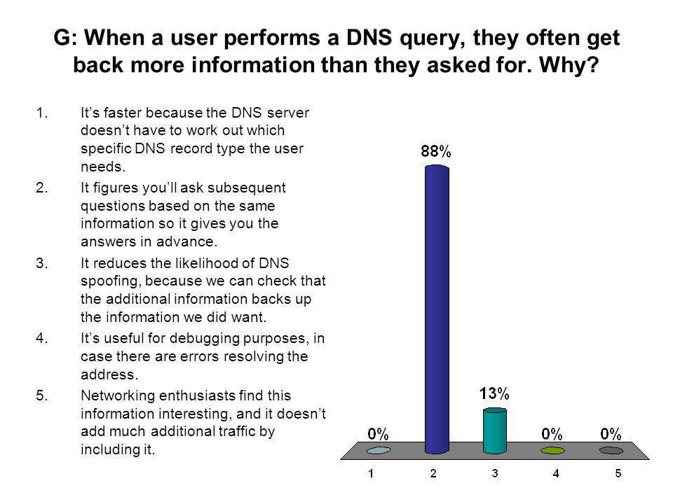 G: When a user performs a DNS query, they often get back more information than they asked for. Why? 1.Its faster because the DNS server doesnt have to