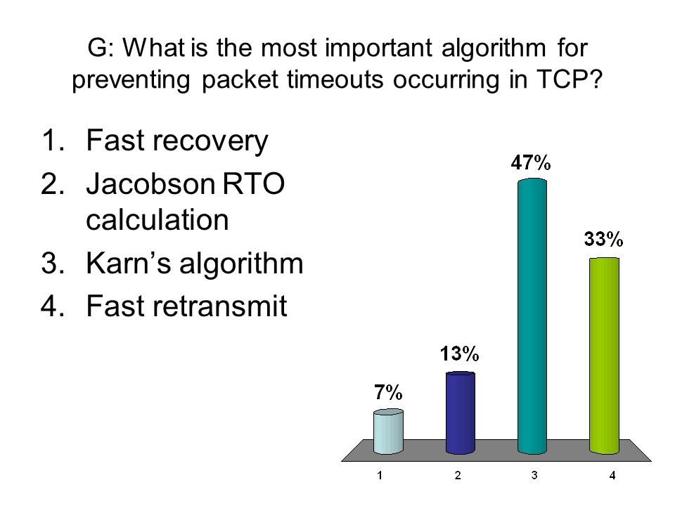 G: What is the most important algorithm for preventing packet timeouts occurring in TCP? 1.Fast recovery 2.Jacobson RTO calculation 3.Karns algorithm