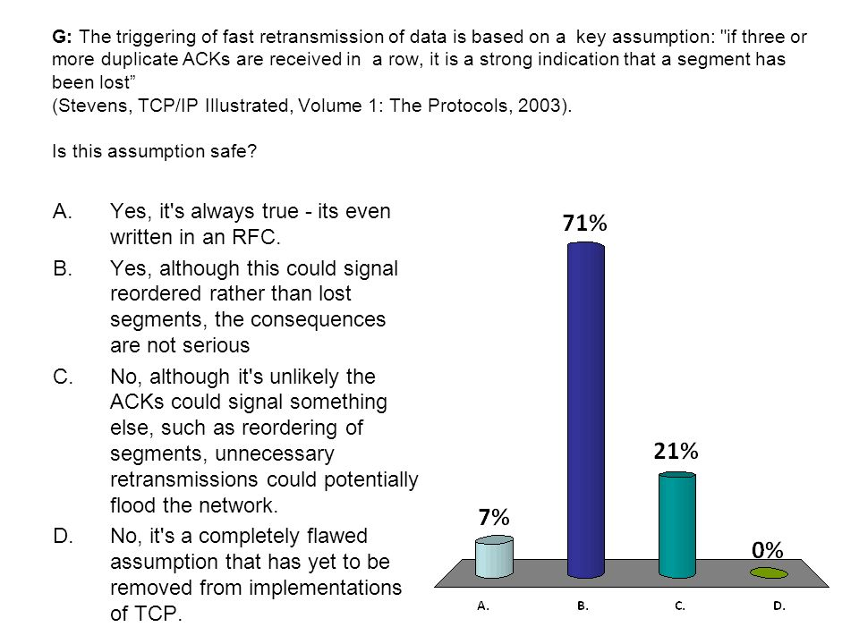 G: The triggering of fast retransmission of data is based on a key assumption: