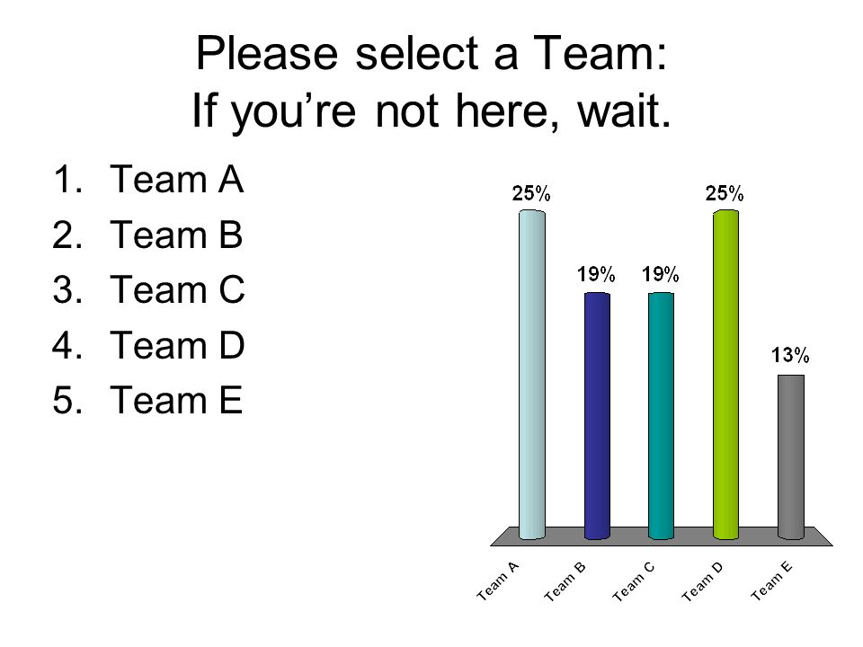 Please select a Team: If youre not here, wait. 1.Team A 2.Team B 3.Team C 4.Team D 5.Team E