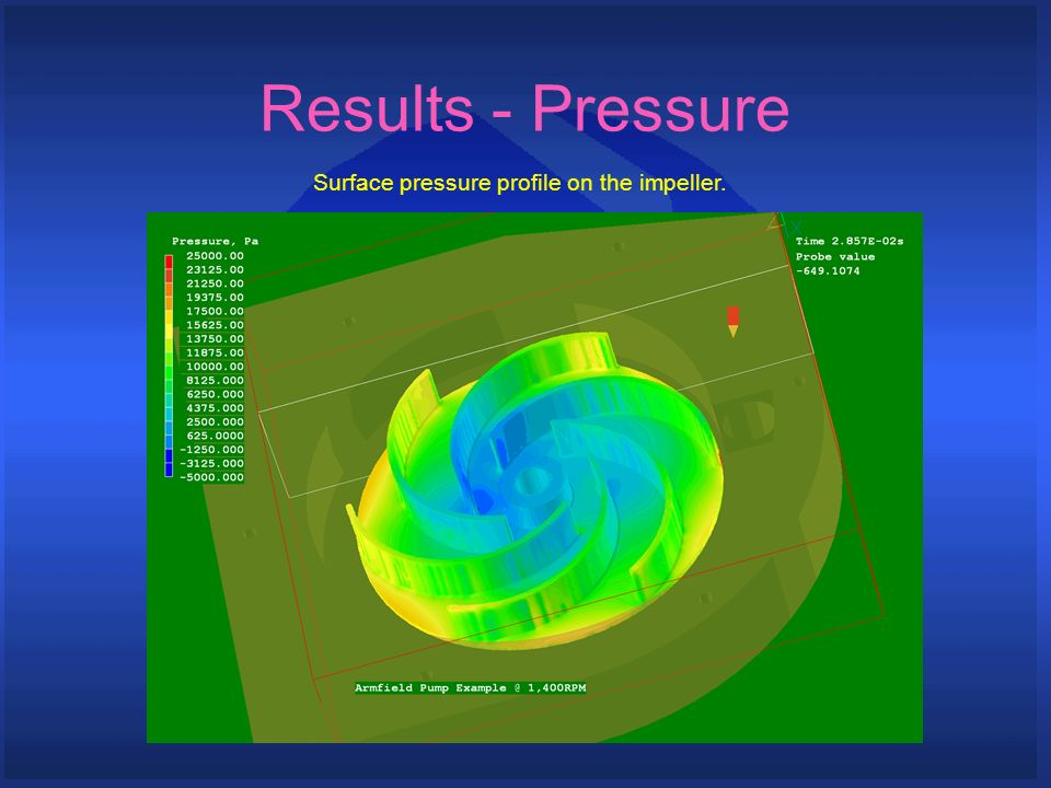 Results - Pressure Surface pressure profile on the impeller.