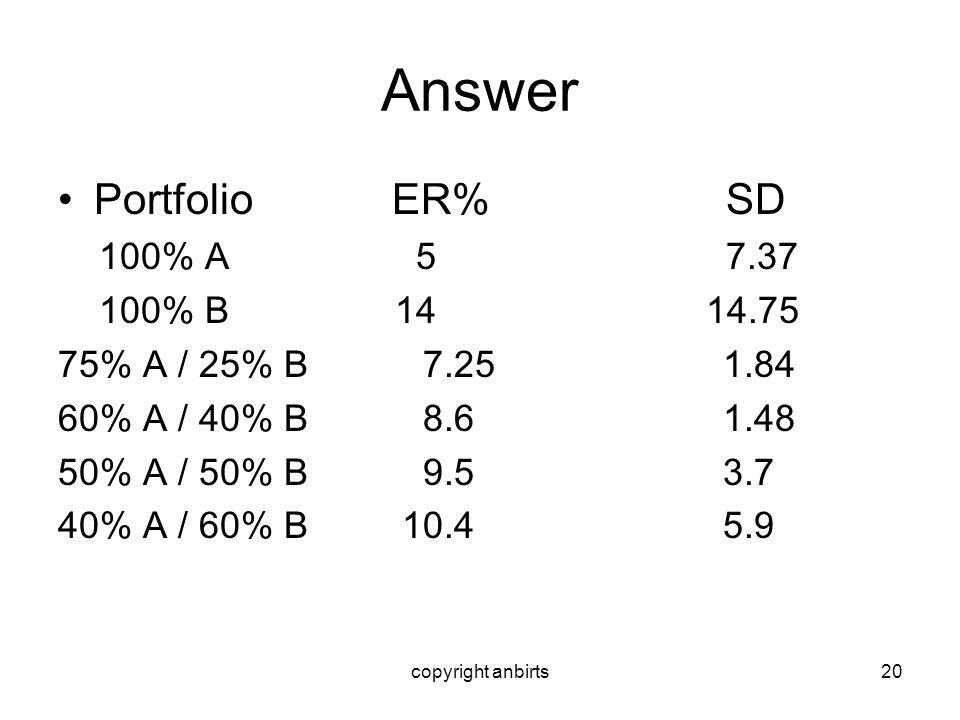 copyright anbirts20 Answer Portfolio ER% SD 100% A 5 7.37 100% B 14 14.75 75% A / 25% B 7.25 1.84 60% A / 40% B 8.6 1.48 50% A / 50% B 9.5 3.7 40% A /