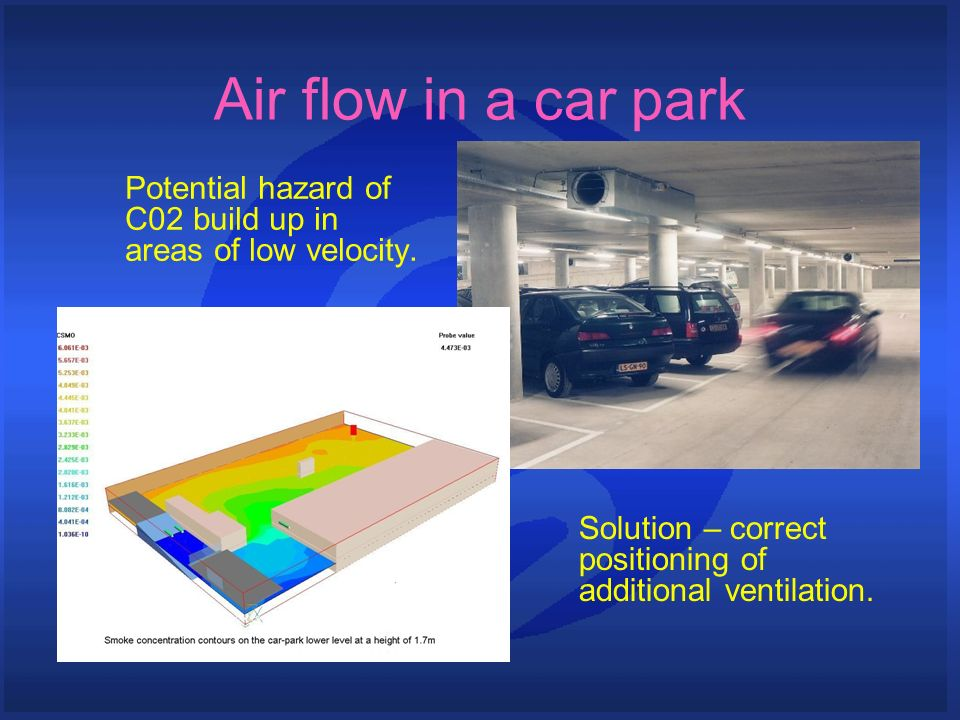 Air flow in a car park Potential hazard of C02 build up in areas of low velocity. Solution – correct positioning of additional ventilation.