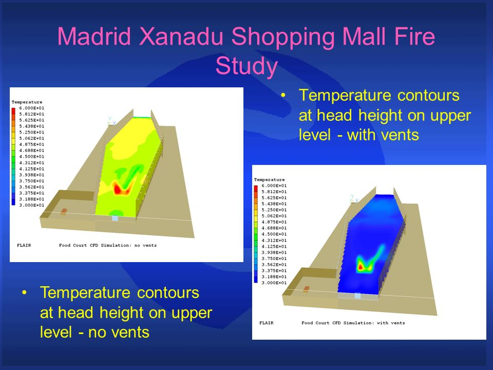 Temperature contours at head height on upper level - with vents Madrid Xanadu Shopping Mall Fire Study Temperature contours at head height on upper le