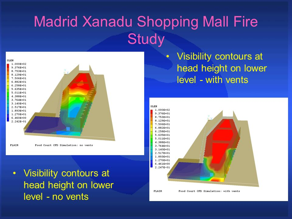 Visibility contours at head height on lower level - with vents Madrid Xanadu Shopping Mall Fire Study Visibility contours at head height on lower level - no vents