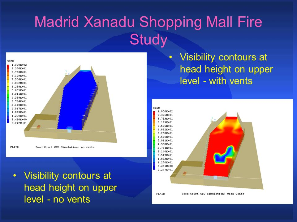 Visibility contours at head height on upper level - with vents Madrid Xanadu Shopping Mall Fire Study Visibility contours at head height on upper level - no vents