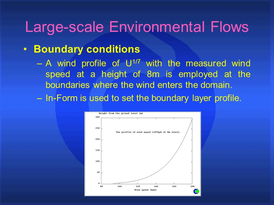Boundary conditions –A wind profile of U 1/7 with the measured wind speed at a height of 8m is employed at the boundaries where the wind enters the domain.