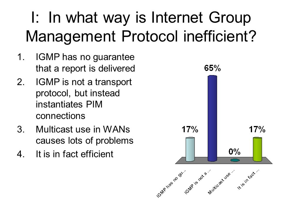 I: In what way is Internet Group Management Protocol inefficient.