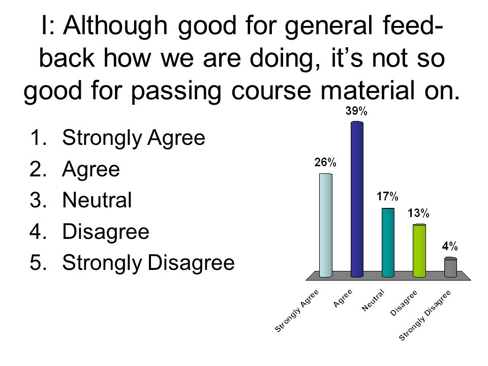 I: Although good for general feed- back how we are doing, its not so good for passing course material on. 1.Strongly Agree 2.Agree 3.Neutral 4.Disagre