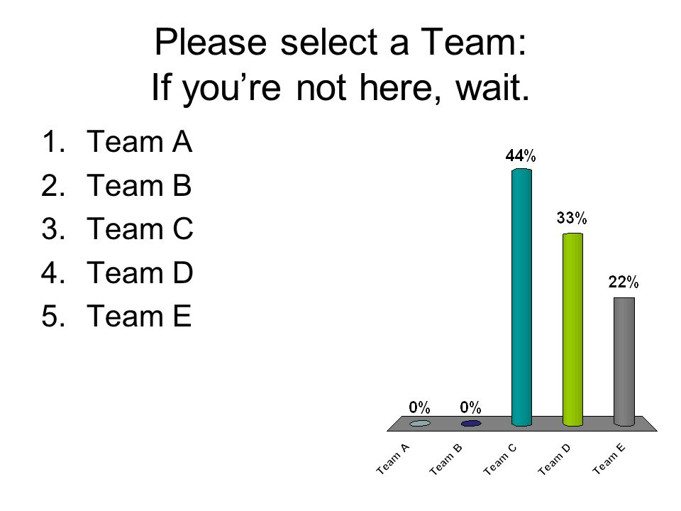 Please select a Team: If youre not here, wait. 1.Team F 2.Team G 3.Team H 4.Team I 5.Team J