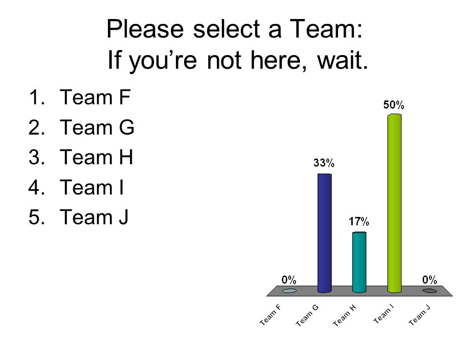 Please select a Team If youre not here, you should have been done already 1.Team K 2.Team L 3.Team M 4.Team N