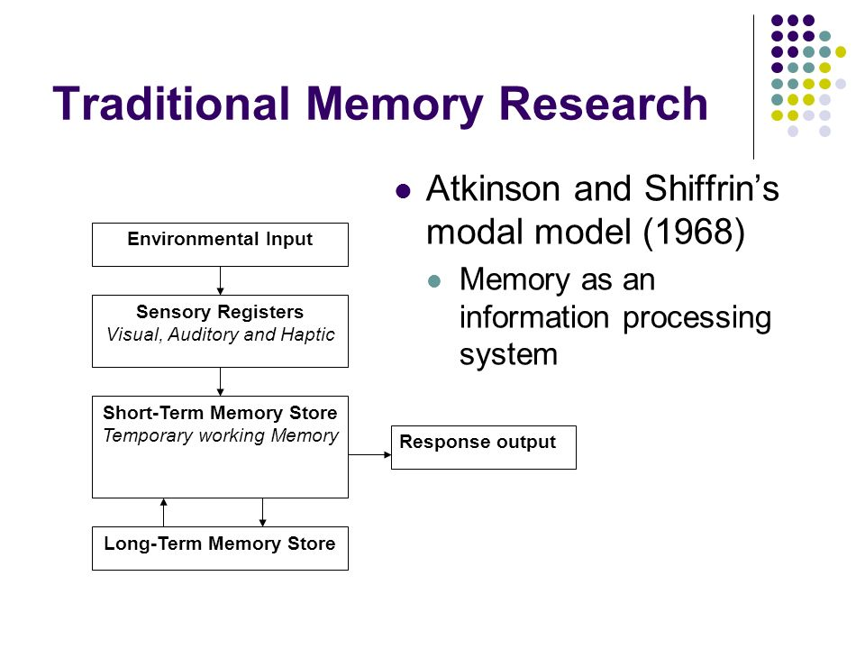 Traditional Memory Research Environmental Input Sensory Registers Visual, Auditory and Haptic Short-Term Memory Store Temporary working Memory Response output Long-Term Memory Store Atkinson and Shiffrins modal model (1968) Memory as an information processing system
