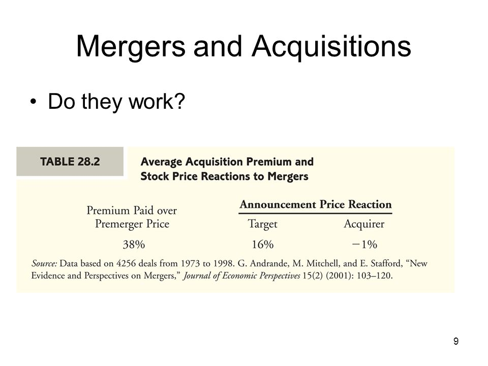 9 Mergers and Acquisitions Do they work?