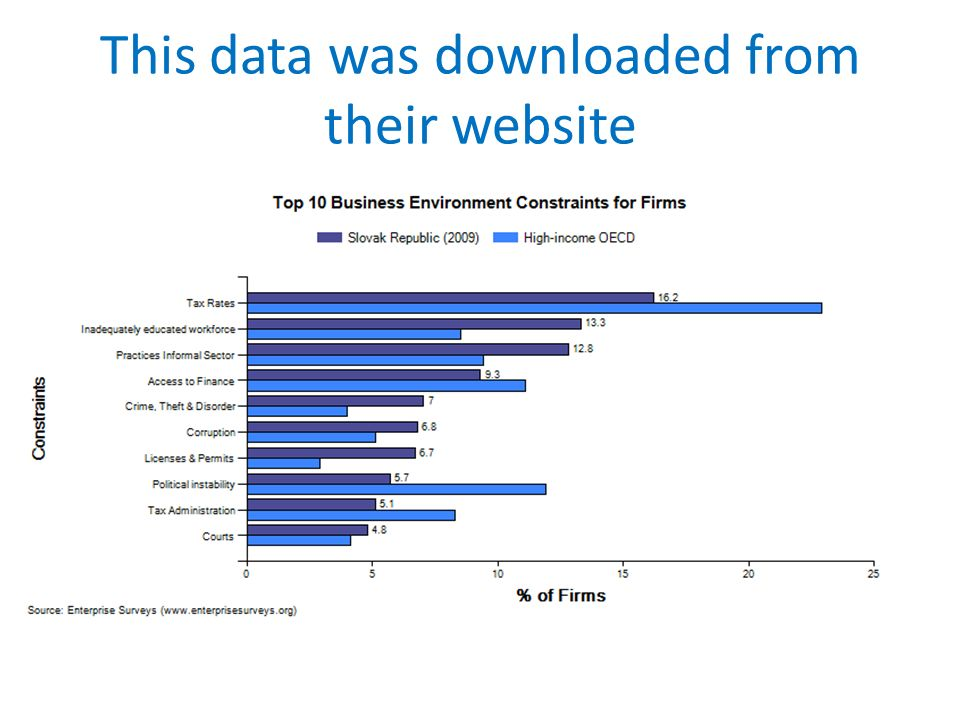 This data was downloaded from their website