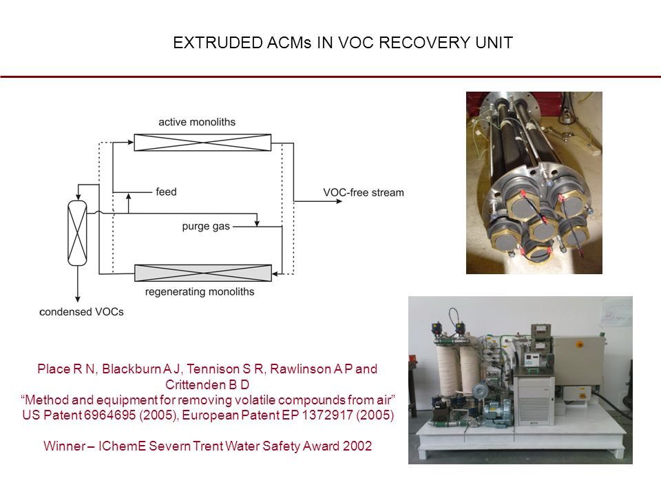 EXTRUDED ACMs IN VOC RECOVERY UNIT Place R N, Blackburn A J, Tennison S R, Rawlinson A P and Crittenden B D Method and equipment for removing volatile compounds from air US Patent 6964695 (2005), European Patent EP 1372917 (2005) Winner – IChemE Severn Trent Water Safety Award 2002
