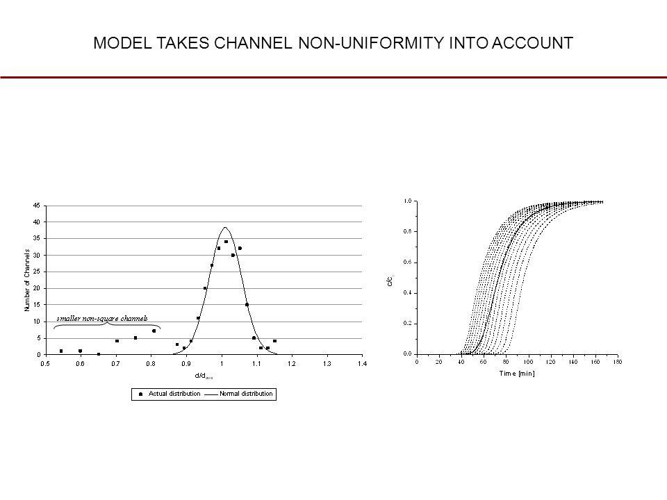 MODEL TAKES CHANNEL NON-UNIFORMITY INTO ACCOUNT