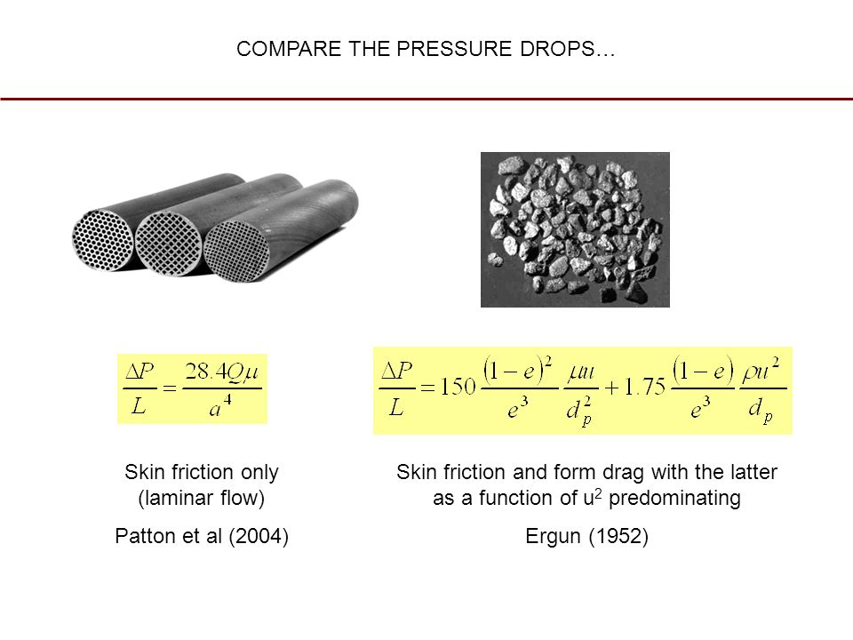 COMPARE THE PRESSURE DROPS… Skin friction only (laminar flow) Patton et al (2004) Skin friction and form drag with the latter as a function of u 2 pre