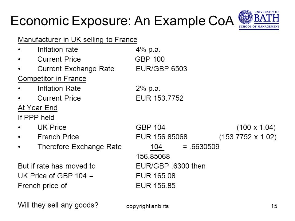 copyright anbirts15 Economic Exposure: An Example CoA Manufacturer in UK selling to France Inflation rate 4% p.a. Current Price GBP 100 Current Exchan