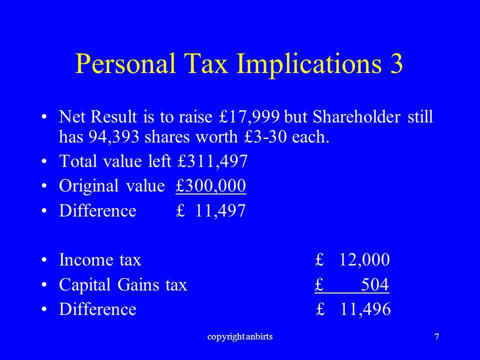 copyright anbirts8 Tax Effect Ex Dividend Day test Income Tax 40 % Capital Gains Tax 25 % Share Price at Yr start £1.00 Share Price ar Yr end £1.20 (cum div) Income Tax Payer Receives 20 pence dividend Tax 8 Net 12