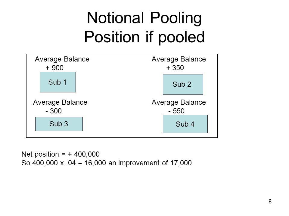 8 Notional Pooling Position if pooled Average Balance Average Balance + 900 + 350 Average Balance Average Balance - 300 - 550 Net position = + 400,000