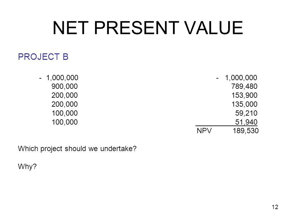 12 NET PRESENT VALUE PROJECT B - 1,000,000 - 1,000,000 900,000 789,480 200,000 153,900 200,000 135,000 100,000 59,210 100,000 51,940 NPV 189,530 Which project should we undertake.